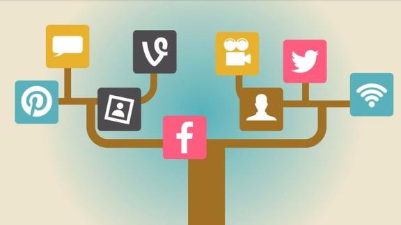 Desarrolla tu Plan de Social Media, paso a paso #marketing