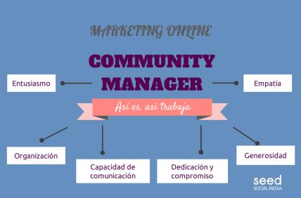 Conoce mejor a tu Community Manager: qué hace y cómo lo hace #redessociales