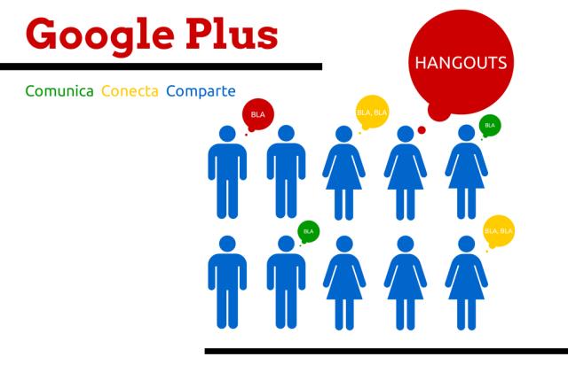 Hangouts: qué son y para qué sirven #googleplus